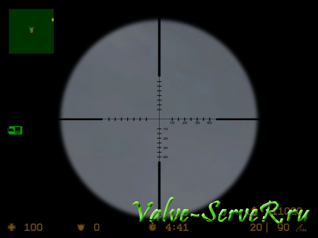 Simple Scope